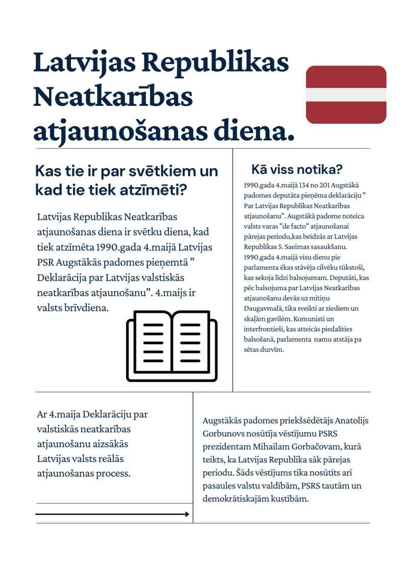 Latvijas Republikas Neatkarības atjaunošanas diena_